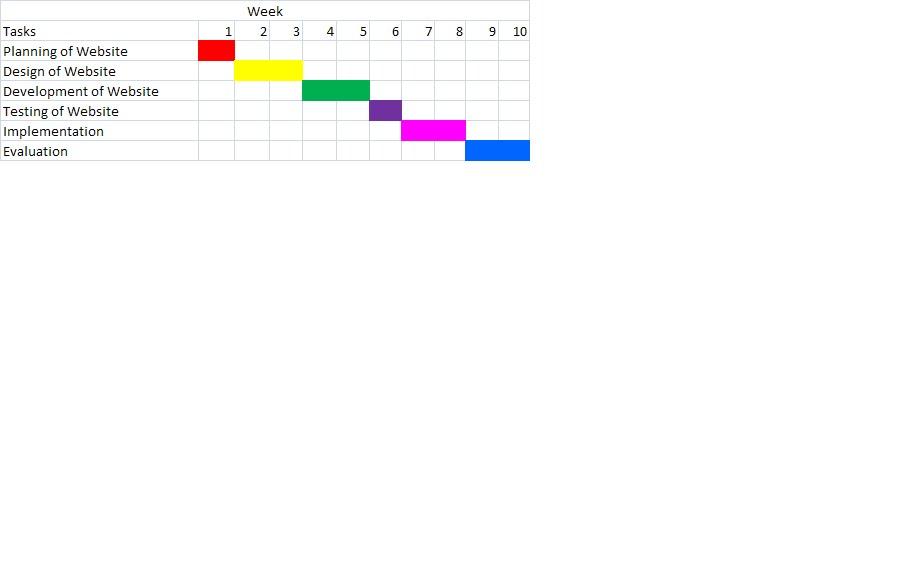Download Gantt Chart For Spa Business Gantt Chart Excel