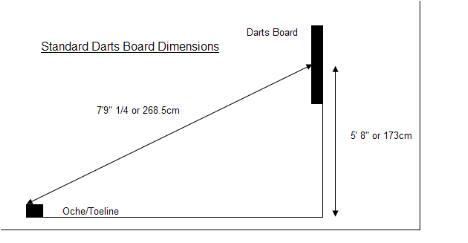 Target focus and score cara bermain dart sederhana ccuart Images