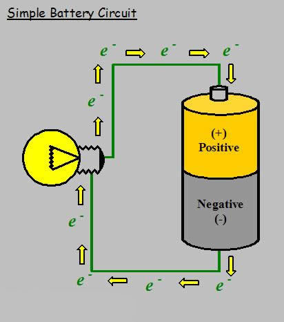 Controlling the motors in addition 12 Volt 5 Pin Relay Wiring Diagram in addition 96 Chevy Cavalier Headlight Wiring Diagram further Viewtopic besides Simple Series Circuit Diagram On Wiring For Batteries. on turn signal wiring diagram
