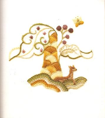 Needle Felting Books and Patterns - Mielke's Fiber Arts, LLC