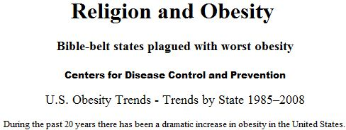 Religion and Obesity  -1