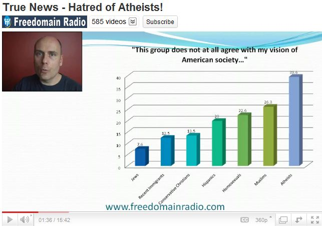 True News - Hatred of Atheists