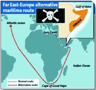 Freaque Waves: Piracy in Gulf of Aden