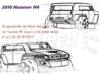 Hummer H4 Wallpaper. Hummer H4 Interior New and