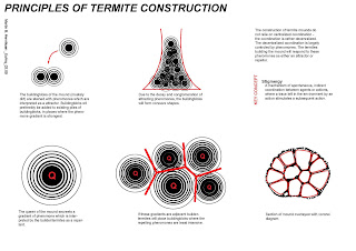 tectonics international (architectural) 21 tectonic, technology and structure (contemporary architecture mooc) (saint john international university) in architecture theory and tectonic.