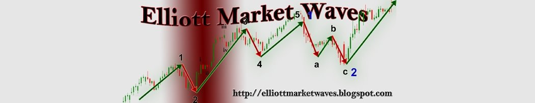 Elliott Market Waves
