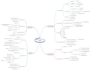"Here are a couple of mindmaps covering the topics ""Believing in God ..."
