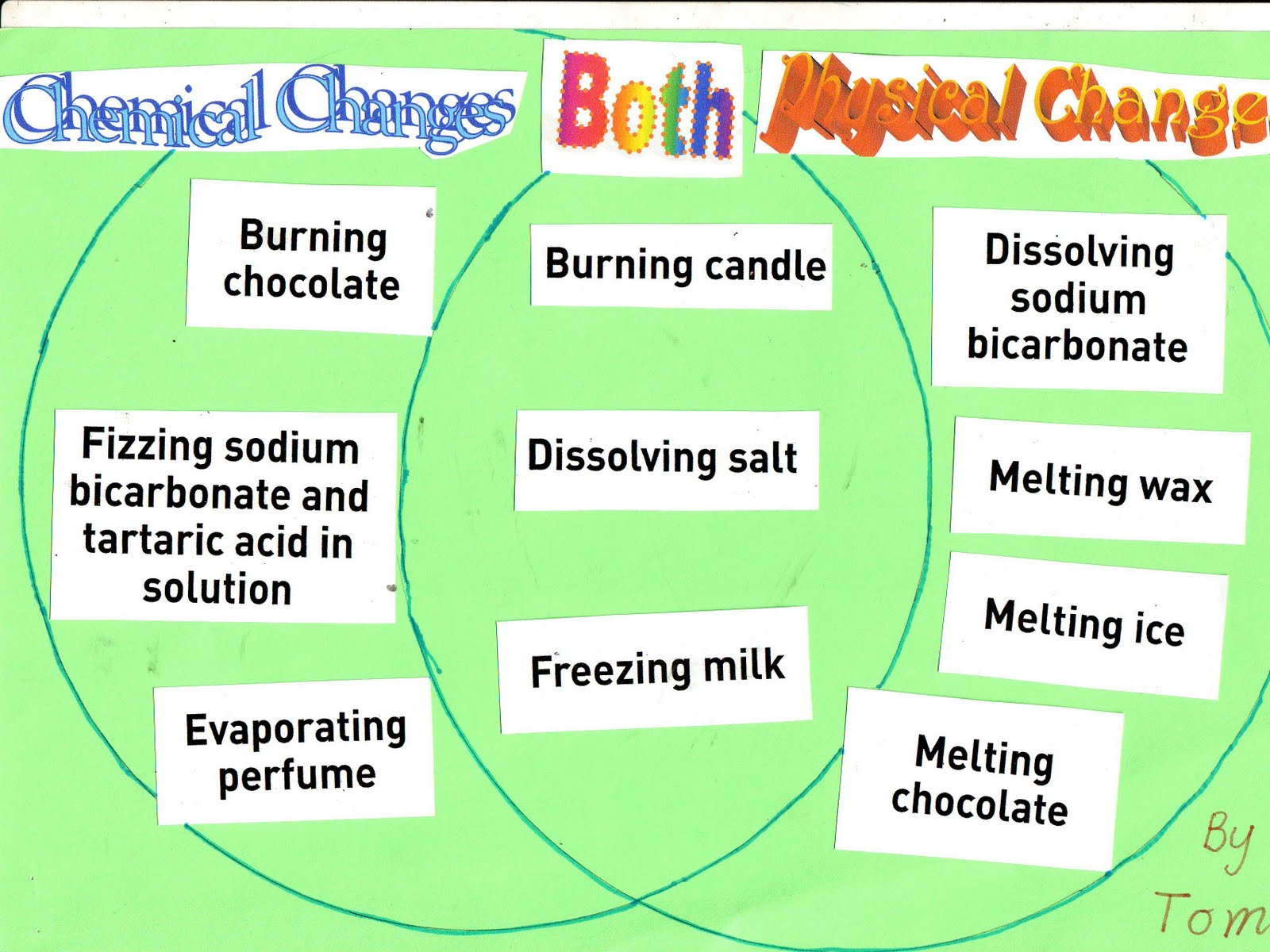 Physical And Chemical Change Glogster | Autos Post