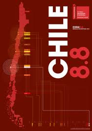 Ver Chile 8.8 online