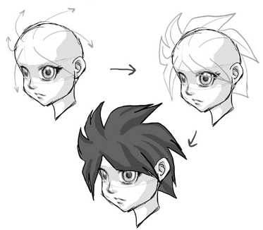 draw anime hairstyles. ..your final drawing