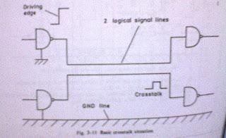 Erixtronika 3 ground and supply line noise gangguan pada track supply dan ground noise ini dapat diatasi dengan mendekatkan track supply dan ground untuk single ccuart Images