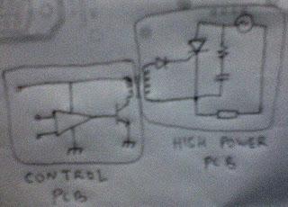 Erixtronika control pcb dan power pcb rangkaian control dan power harus dipisahkan karena memilki arus yang berbeda ccuart Images