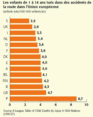 Quem cicla no barreiro?: Mortalidade infantil em acidentes ...