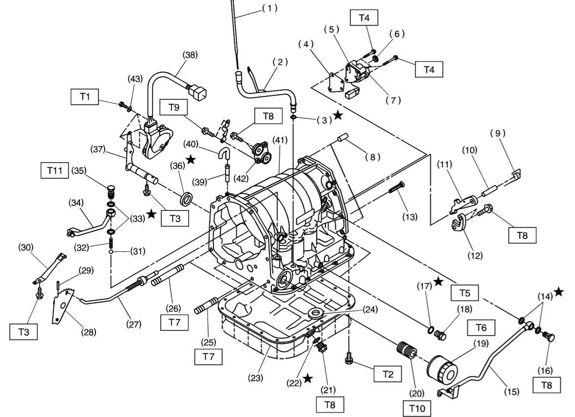 Subaru Gearbox Diagram