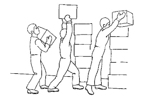 Levantamiento por encima de los hombros
