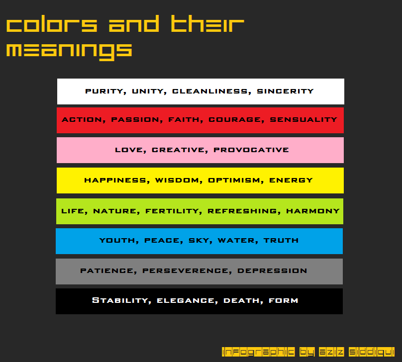 Colors And Their Meanings aziz siddiqui: colors and their meanings: a simple infographic