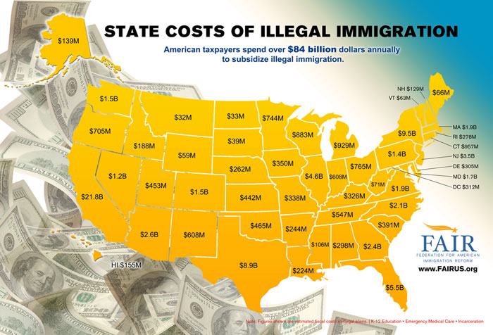 IllegalImmCosts.jpg