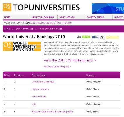 Universidades del mundo