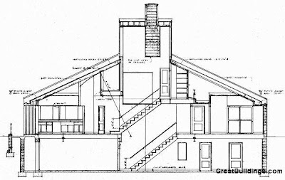 255438610090287714 as well Budgeting additionally Index also WindemereatTallgrass likewise Large Indoor Cages. on complete house plans