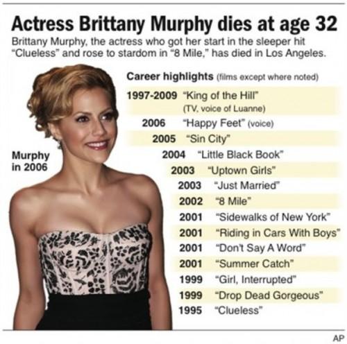 brittany-murphy-dies-picture.jpg