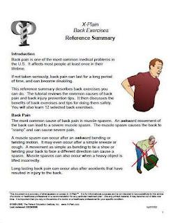 Back Exercises Reference Summary