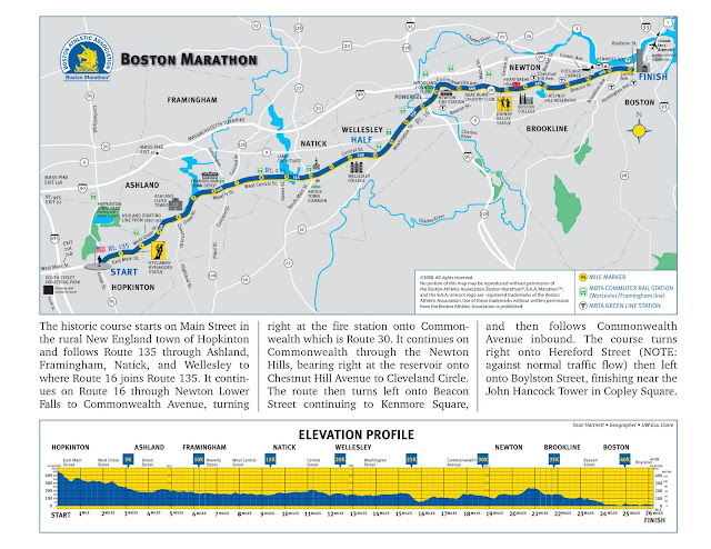 The Ultimate Boston Marathon Overview Part 3: A Racing Strategy