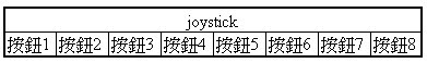 joystick HID descriptor