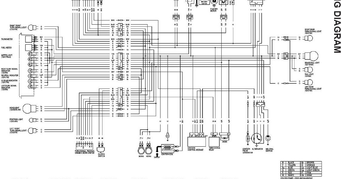 Wiring Diagram Of Karizma R : Motorcycles diagram kelistrikan motor honda