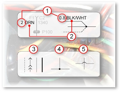 Automotive Wiring Diagram Instructions