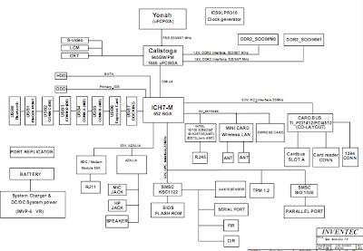 Schematic Block Diagram circuit Satellite Receiver