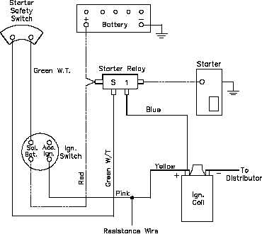 engine wiring harness automotive wiring and electrical systems electronic circuit diagram
