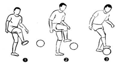 การหยุดลูกบอลที่กระดอนขึ้นจากพื้นด้วยฝ่าเท้า<br />