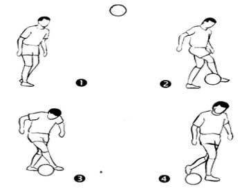 การหยุดลูกบอลด้วยข้างเท้าด้านนอก
