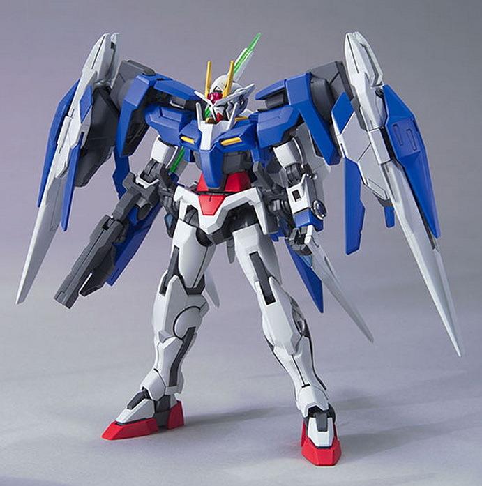 Your Favorite Gundam 3