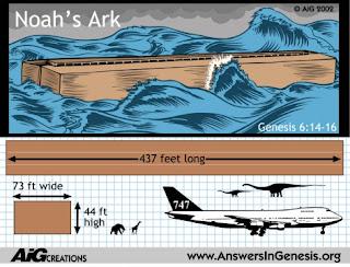 Gambaran Perahu Nabi Nuh Saat Banjir