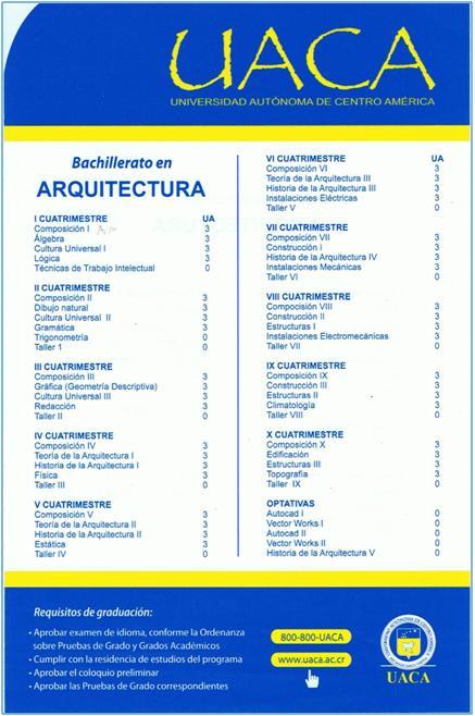Uaca Informativo Facultad De Arquitectura