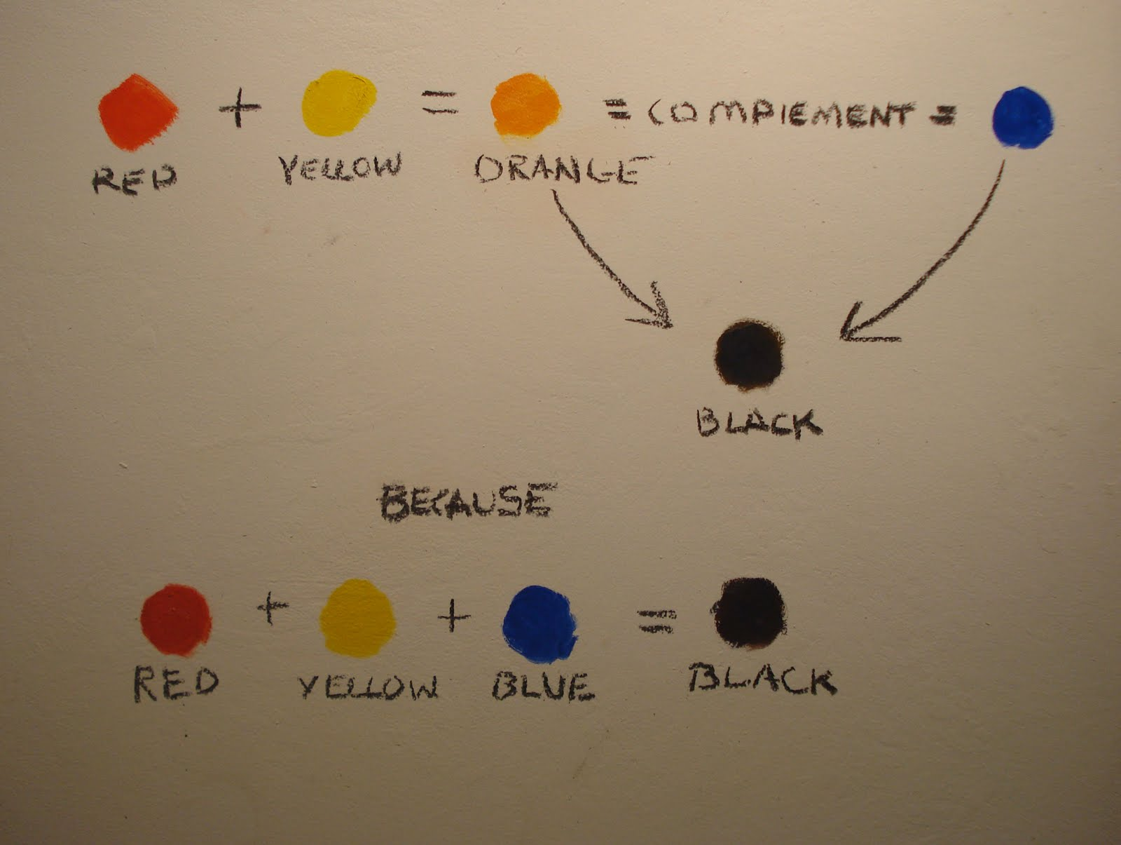 What Colors Make Yellow what two colors make pink? | wikidataldferror 403 (forbidden)