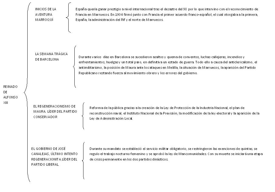 Related to Democracia - Wikipedia, la enciclopedia libre