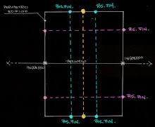L'impianto planimetrico