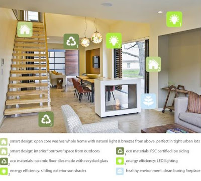 The MkSolaire Meets The Energy Star Program Standards For Energy Efficient  Homes And Meets The Performance Standards Of The American Lung Association  Health ...