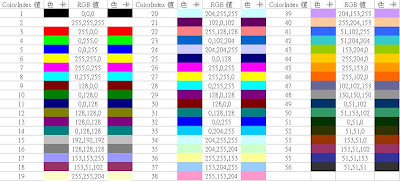 Excel Vba Color Index 2007 Blog And Colors On