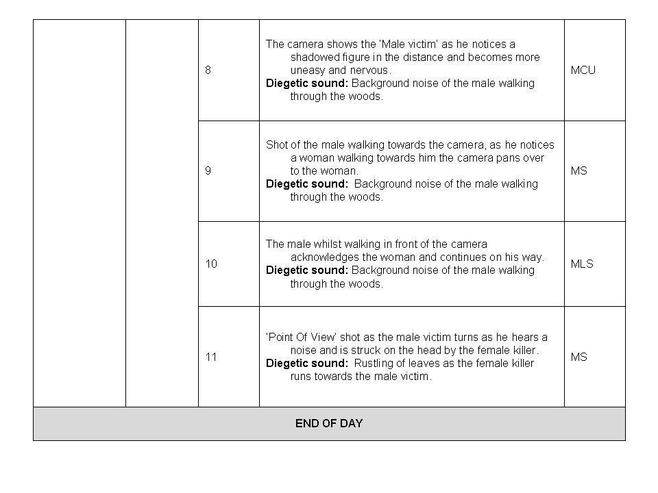 imatthewistudys documents Short comprehensive analysis of the breadwinner a book by deborah ellis  criminalization of knowlingly transmitting aids essay imatthewistudys  documents.