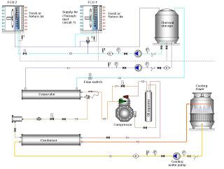 rasp bali prinsip kerja ac central chiller water system .