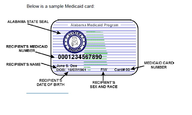 Medical Billing and Coding - Procedure code, ICD CODE ...