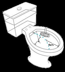 Optimum Tuvalet