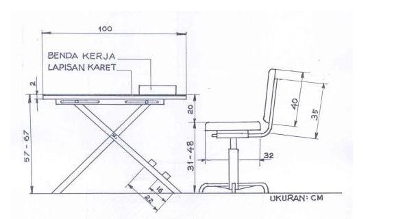 glory class of 08 ab pengendalian ergonomik meja dan