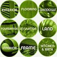 Components of a built green home.