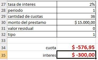 Funciones financieras de excel sintaxis