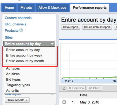 TimeFrames+for+Metrics An update on the AdSense Product Ideas page