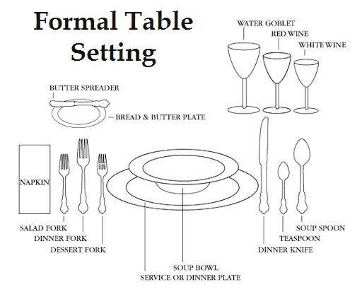 Dining table formal dining table layout for Table place setting